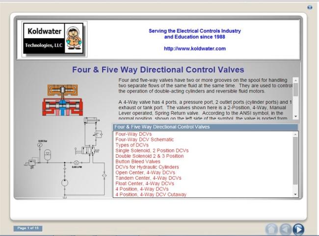 Free online VFD Basics: HowVFD works